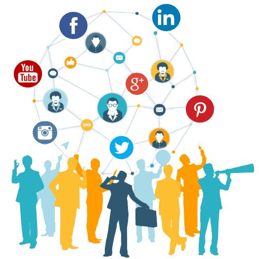 social media stragegy kansas city
